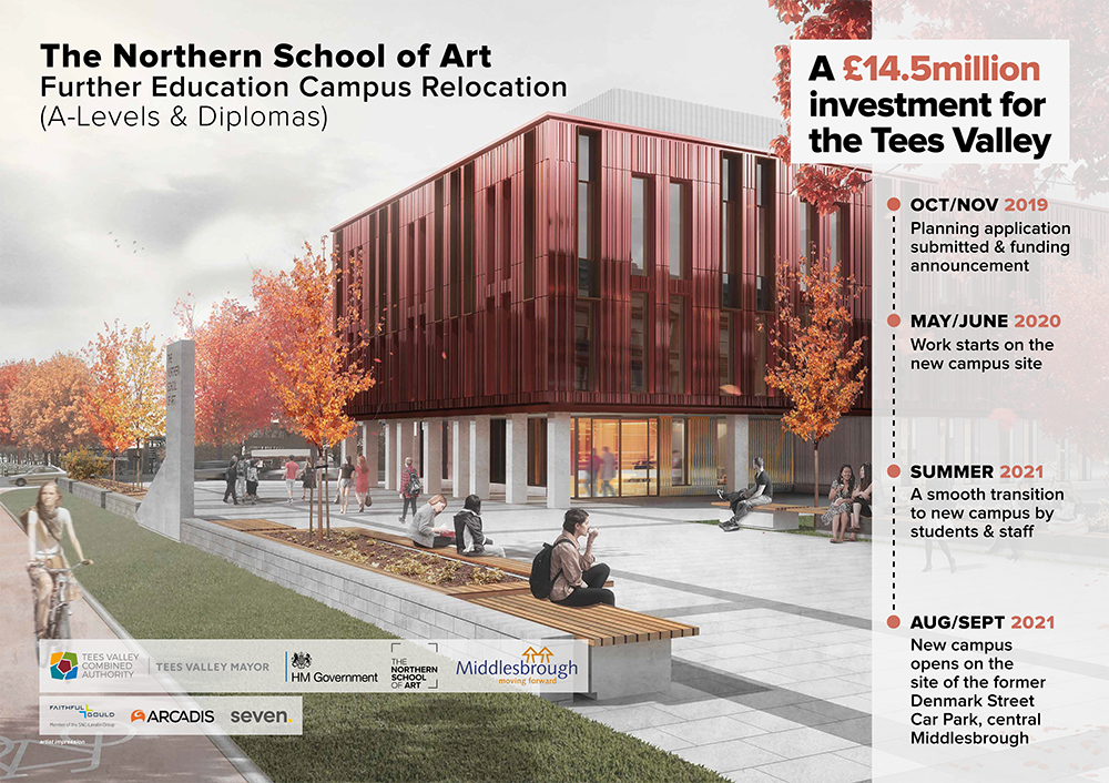 Our New Middlesbrough Campus!